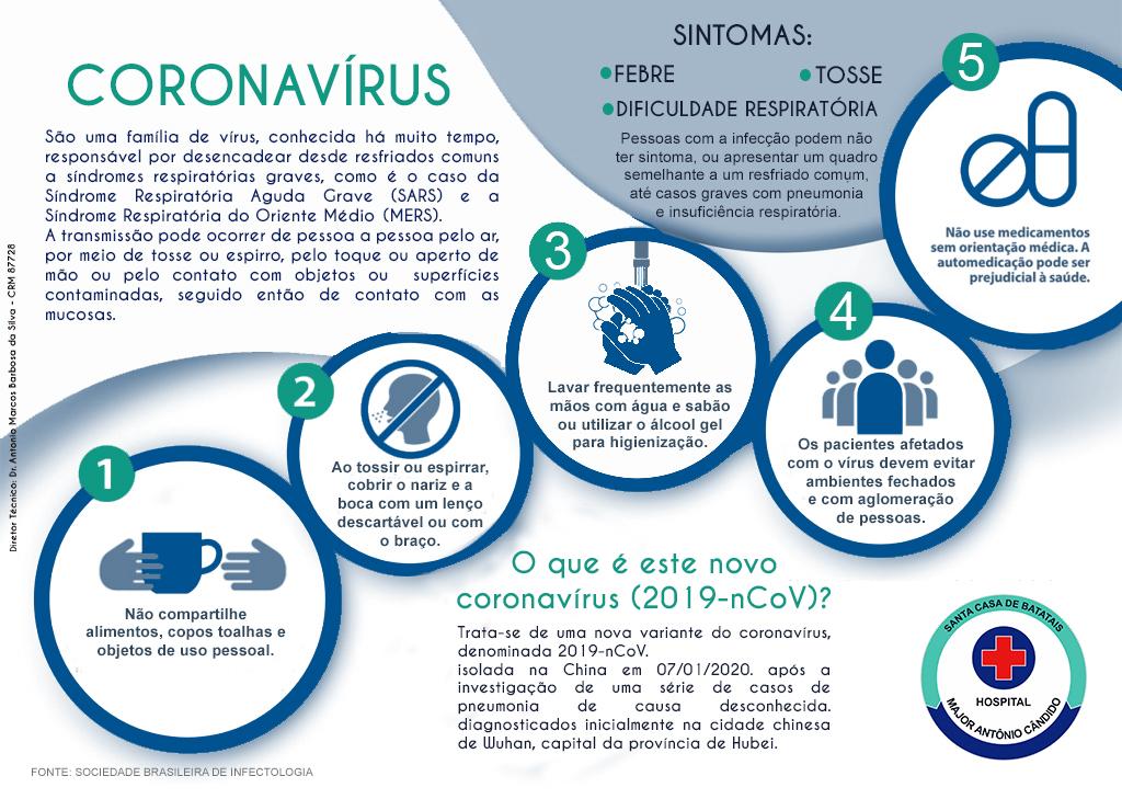 CORONAVÍRUS - INFORMAÇÕES